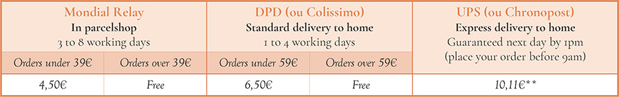 Shipping in Metropolitan France
